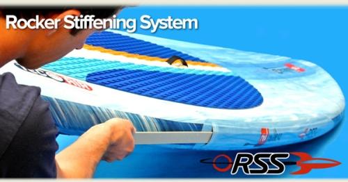 RSS Rocker Stiffening Systems