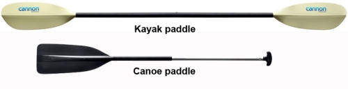 Canoe versus kayak paddle
