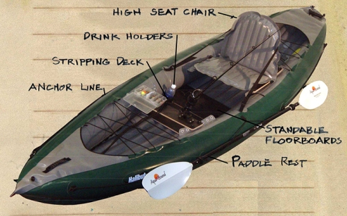 Details on the Innova Halibut inflatable fishing kayak.