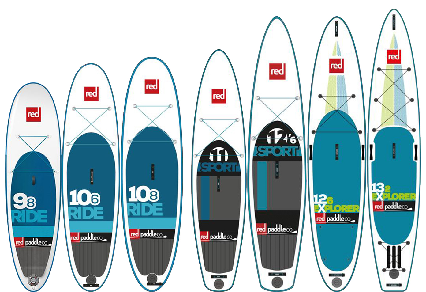 how to choose your paddle board