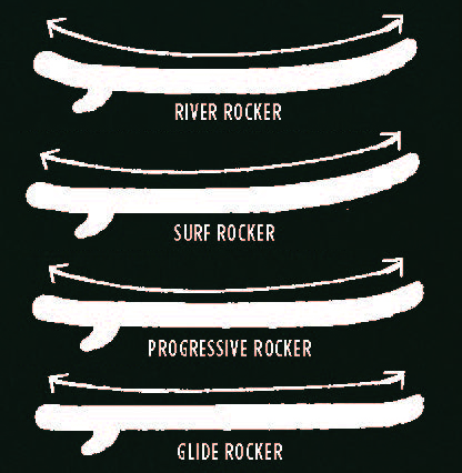 2019 Hala Rocker Shapes